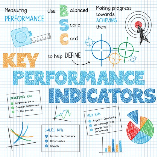 KEY PERFORMANCE INDICATORS (KPI) Vector Sketch Notes
